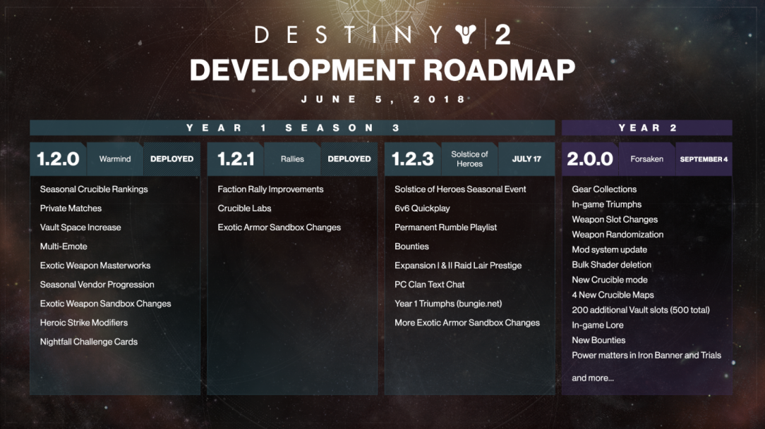 roadmap-6-5.png